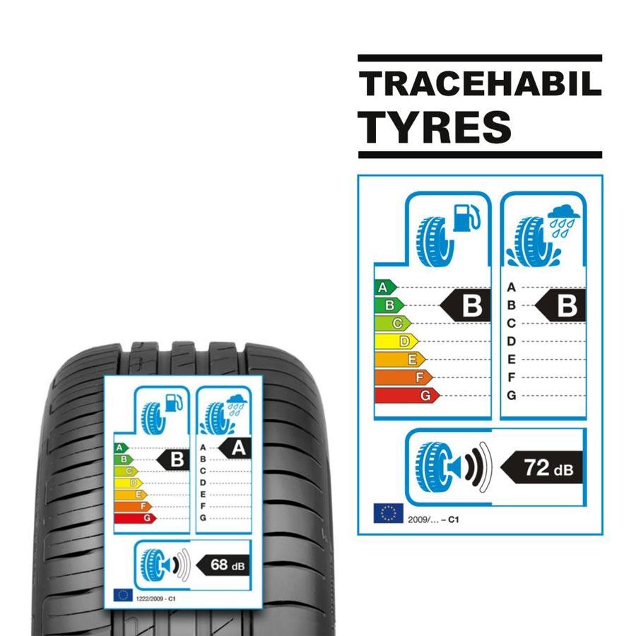 Etiquettes pneumatiques